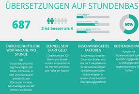 infographic-de2
